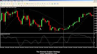 Best Scalping Forex Strategy 2016
