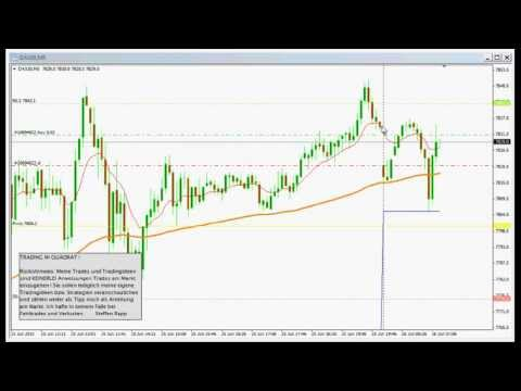 Steffen Rapp – Trading im Quadrat – Live Trade 26.06.2013 DAX CFD 17,5 Pkte GEWINN !!!