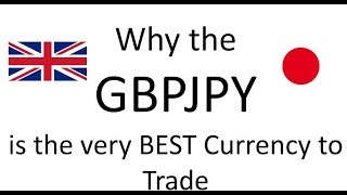 Forex currency cross selection criteria and why the GBPJPY is the best currency to trade
