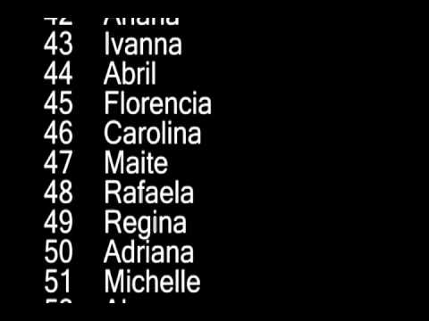 Top 100 Baby Names - Girls Spain 2011
