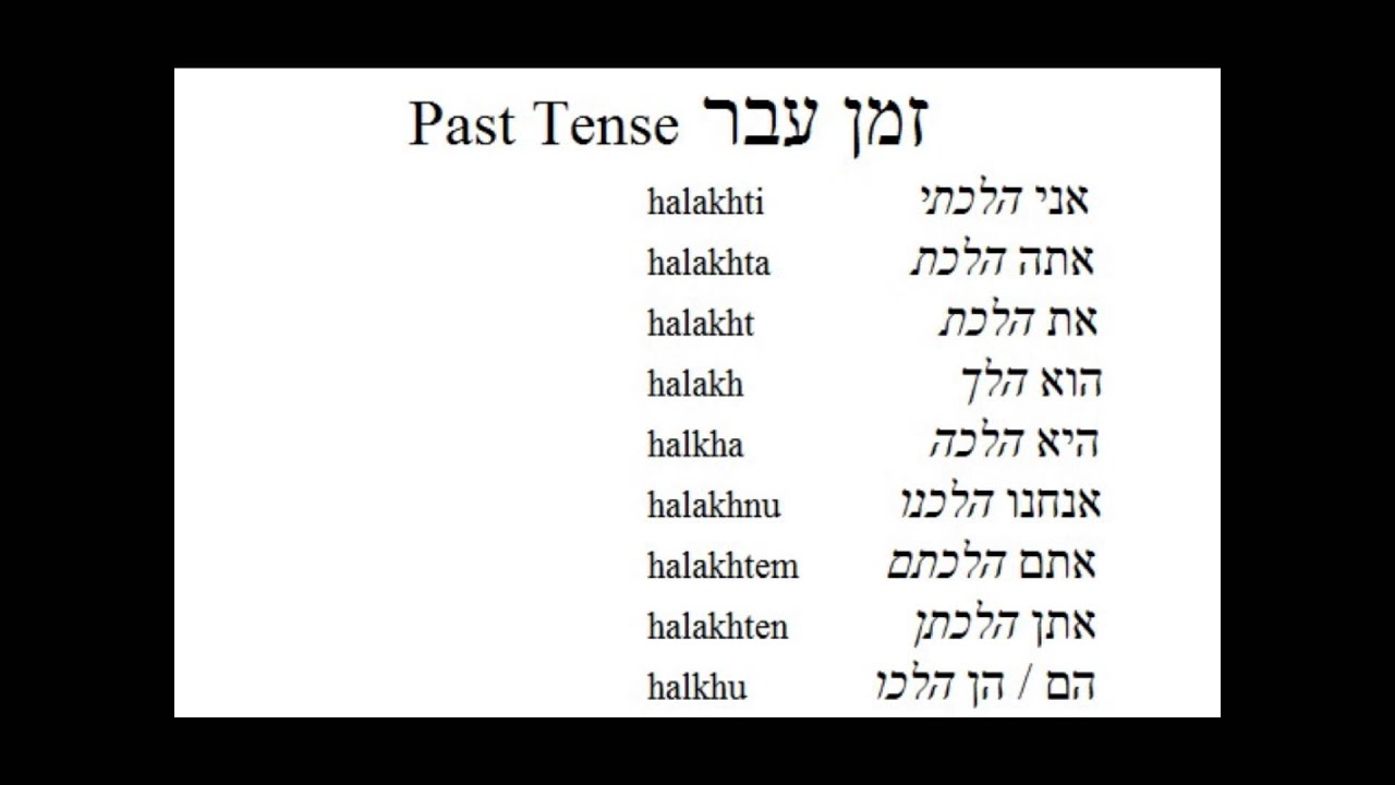 Hebrew Verbs To Go Present Past And Future