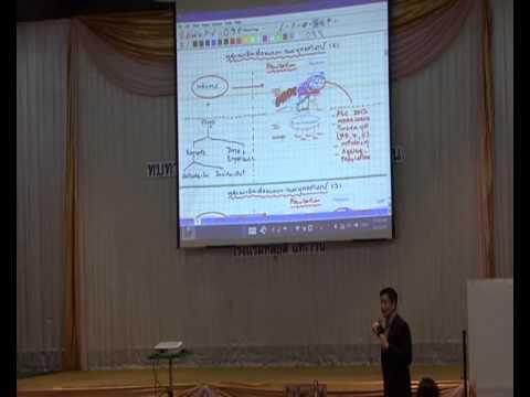 การประชุมทบทวนยุทธศาสตร์ พช. 2555-2559 ตอนที่ 2 โดย.ดร.รัฐ ธนาดิเรก