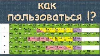 таблица Менделеева ПЕРИОДИЧЕСКИЙ ЗАКОН химия 8 класс