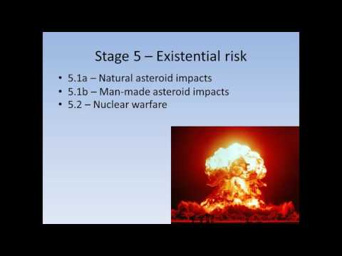 The stages of effectiveness (or concern)