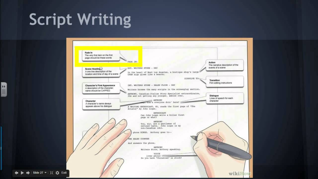 Script Writing Process YouTube – Script Writing