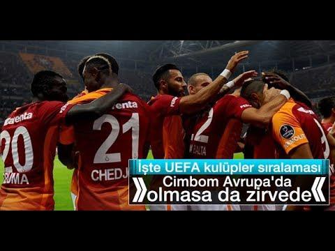 UEFA Kulüpler Sıralaması açıklandı.Türk Takımları...