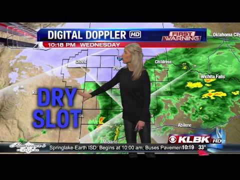KLBK WX - Positively Meteorologist Nikki-Dee Ray | Doovi