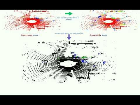 Deep Semantic Classification for 3D LiDAR Scans