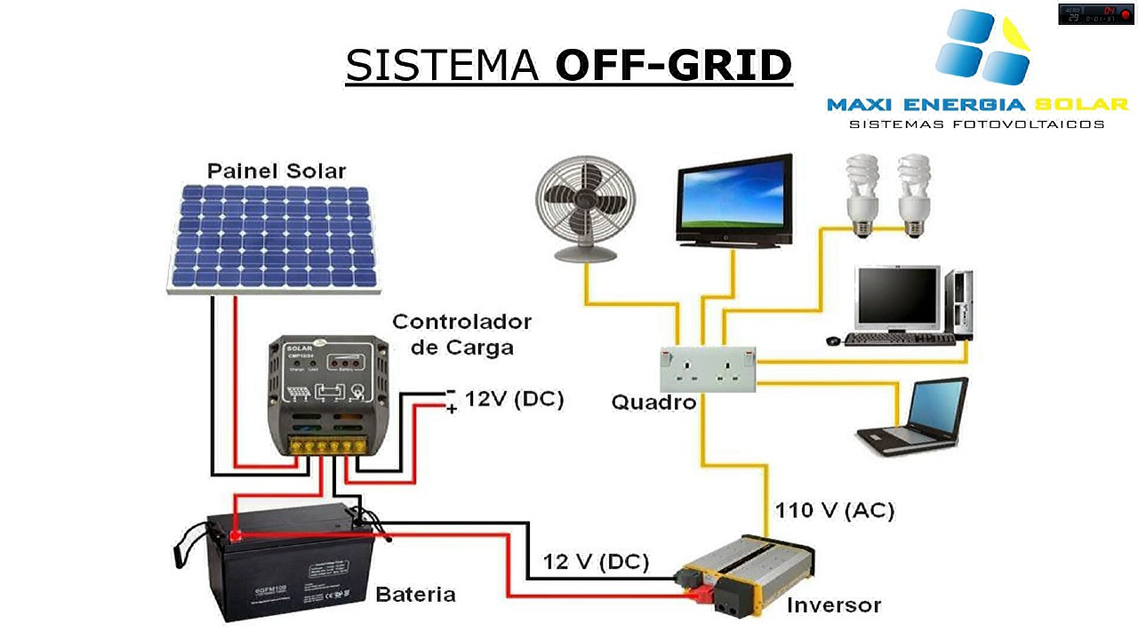 Solar Power Inverter Types Of Solar Panel Inverters in addition Watch besides Juno Right On Target For July 4 Rendezvous With Jupiter as well Residential Electrical Services as well Simple 5v Dc Power Supply. on solar panel diagram