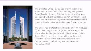 Toppest Towers in Dubai