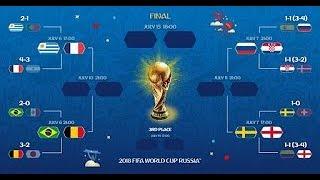 FIFA World Cup 2018 Quarter-Finals: Teams, Fixtures And Match / FIFA World Cup 2018 Russia