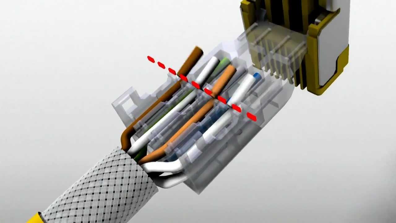 p rail wiring diagram hs push pull [ 1280 x 720 Pixel ]