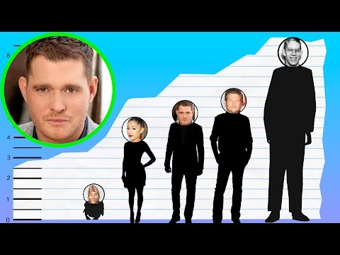 How Tall Is Michael Buble? - Height Comparison!