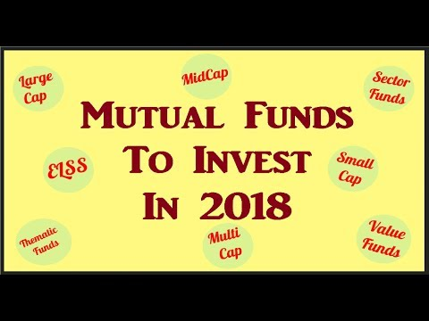 Best Mutual Funds For 2018 | Largecap | Midcap | Smallcap | Sector | ELSS | Multicap | Thematic |