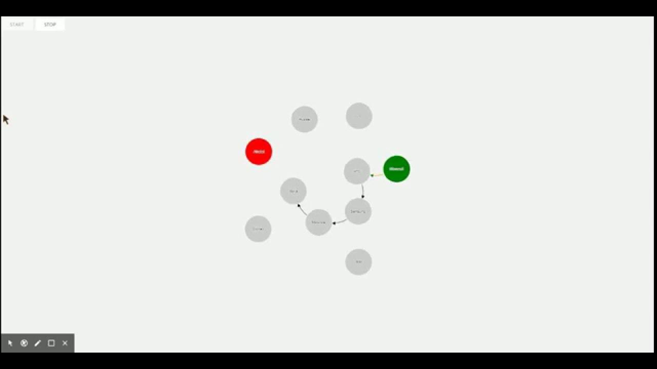 D3 js Nodes Path Finder (prototype built in ReactJS)