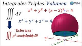 INTEGRAL TRIPLE para Volumen | 2 ESFERAS | Coordenadas Esféricas | GEOGEBRA