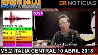 (((🏢))) M5.3 EN ITALIA CENTRAL))) ☀💨 TORMENTA G1 ⚡ REPSOL ABRIL 09 2018