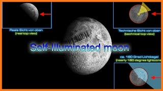How to Light the Moon Without the Sun