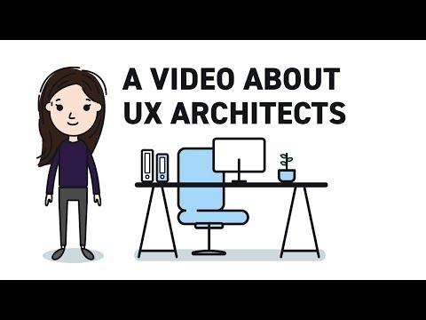 UX Architect, User Experience Fundamentals, UX Design, UX UI, UX UI Design