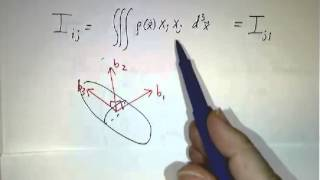 Hermitian vs. Unitary Matrices