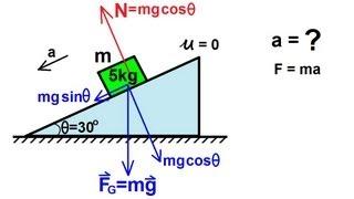 Physics - Mechanics: Appli¢ations of Newton's Second Law (2 of 20) basic incline problem