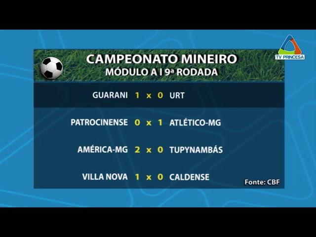 (JC 11/03/19) Boa Esporte vence Tupi de goleada, e chega ao G4 do campeonato mineiro