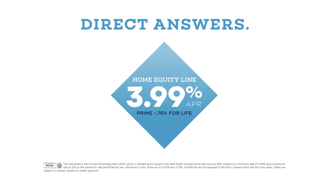 Direct Federal Credit Union 2018 Home Equity Line of Credit TV ...