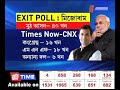 BJP faces defeat in Exit Poll