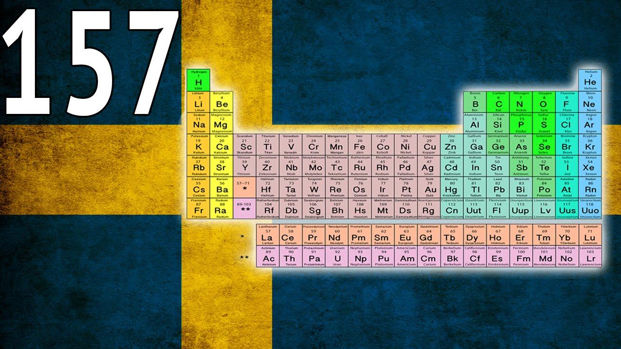 Periodic table in swedish 10 swedish words youtube periodic table in swedish 10 swedish words gamestrikefo Gallery