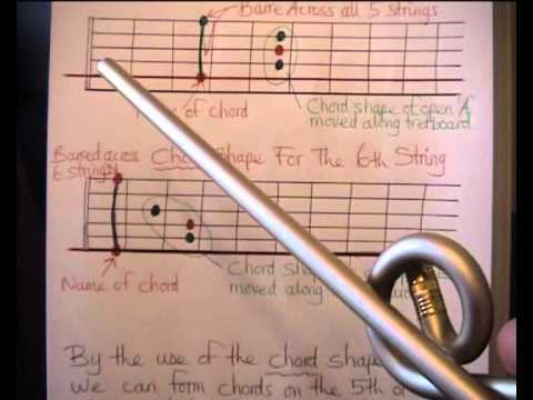 Guitar Pitch Change Chords Key Scale Changes Using Point Patterns