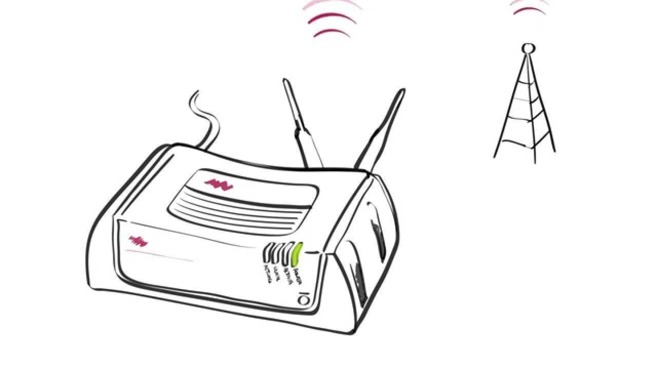 maxresdefault provisioning a sierra wireless airlink gx450 youtube,Sierra Wireless Wiring Diagram