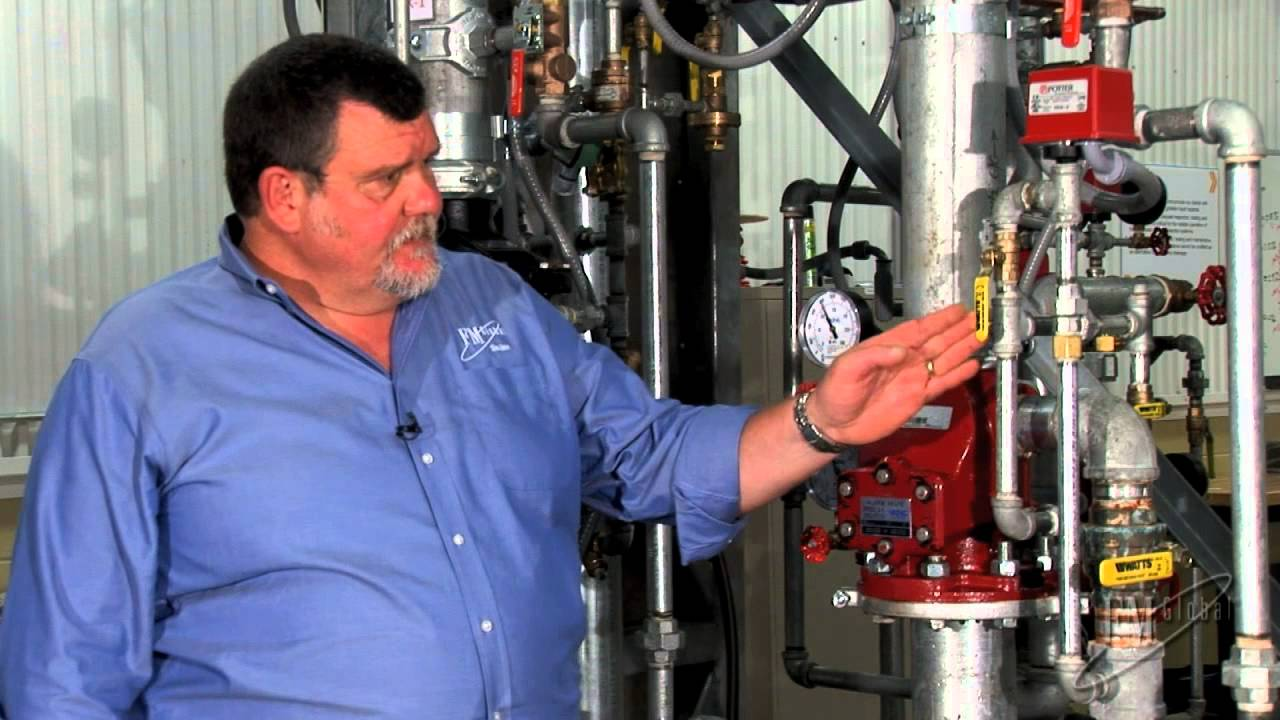 Know More Risk: Wet System  Alarm Check Valve  YouTube