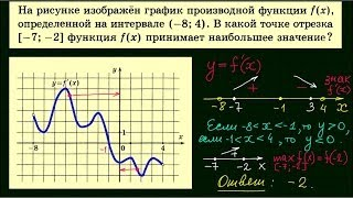Задание №7 ЕГЭ по математике. Урок 12.
