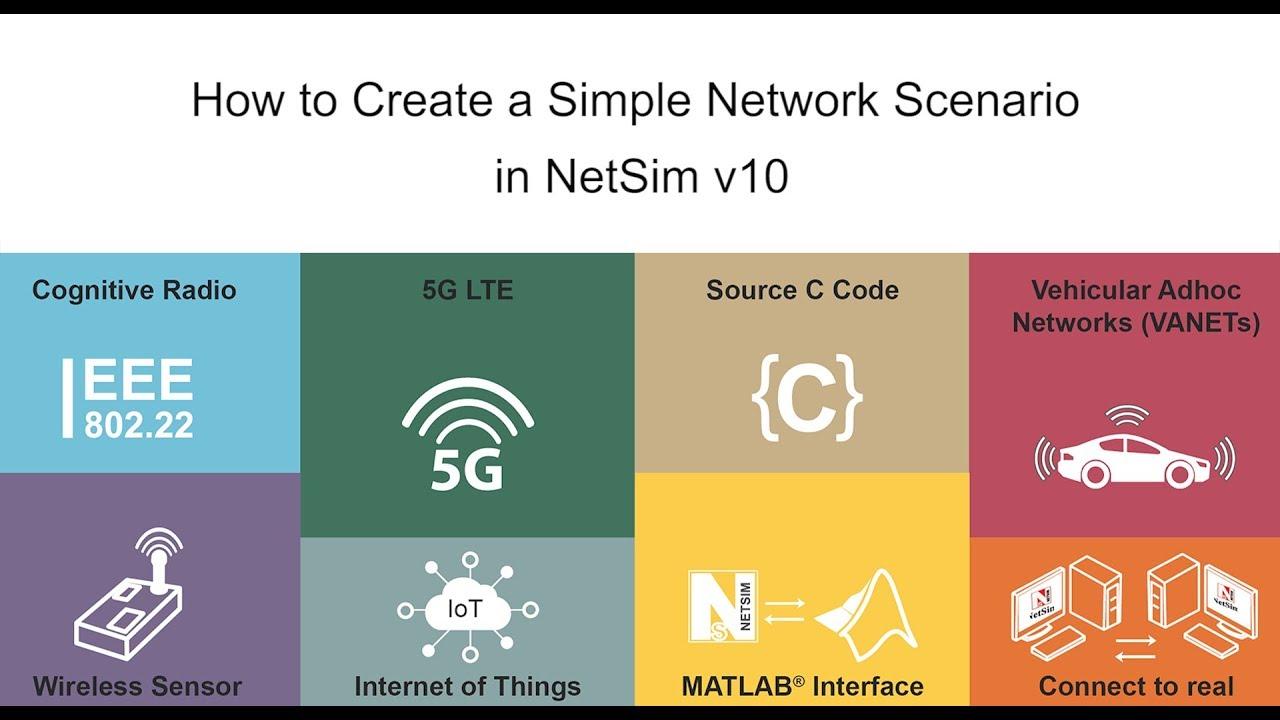 NetSim Events | BYMETRIX