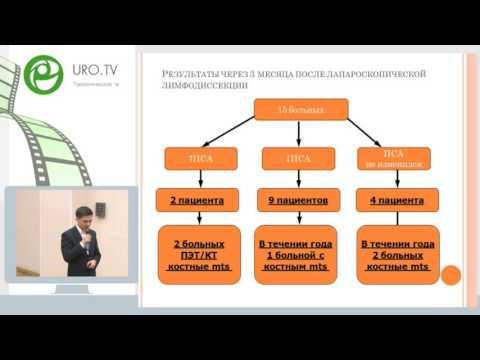 Андабеков Т Т - Диагностика и лечение рецидивов рака предстательной железы после радикальных метод