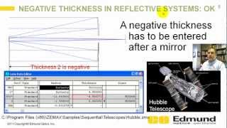 Zemax Tutorial -3 - Negative lengths when appropriate and when in error