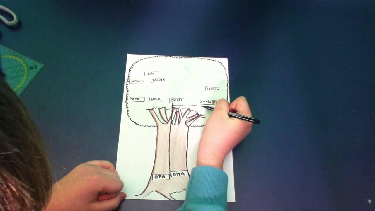Stammbaum basteln Den Stammbaum der Familie erstellen