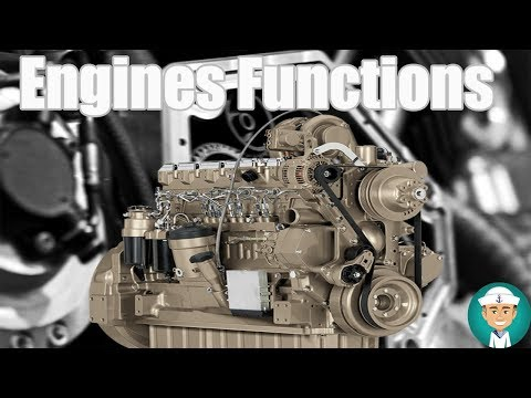 How the Engine Systems Works