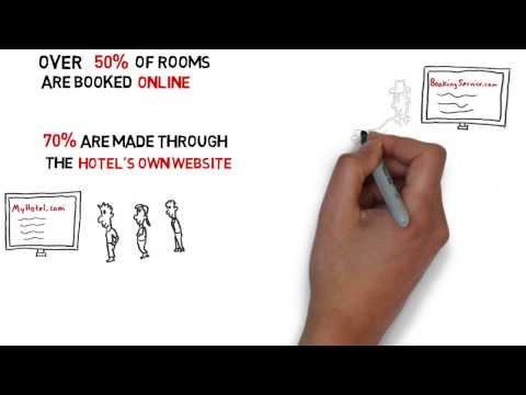 Customizable Website / Online Booking / Reservation Management System by Hotel Web Design Studio