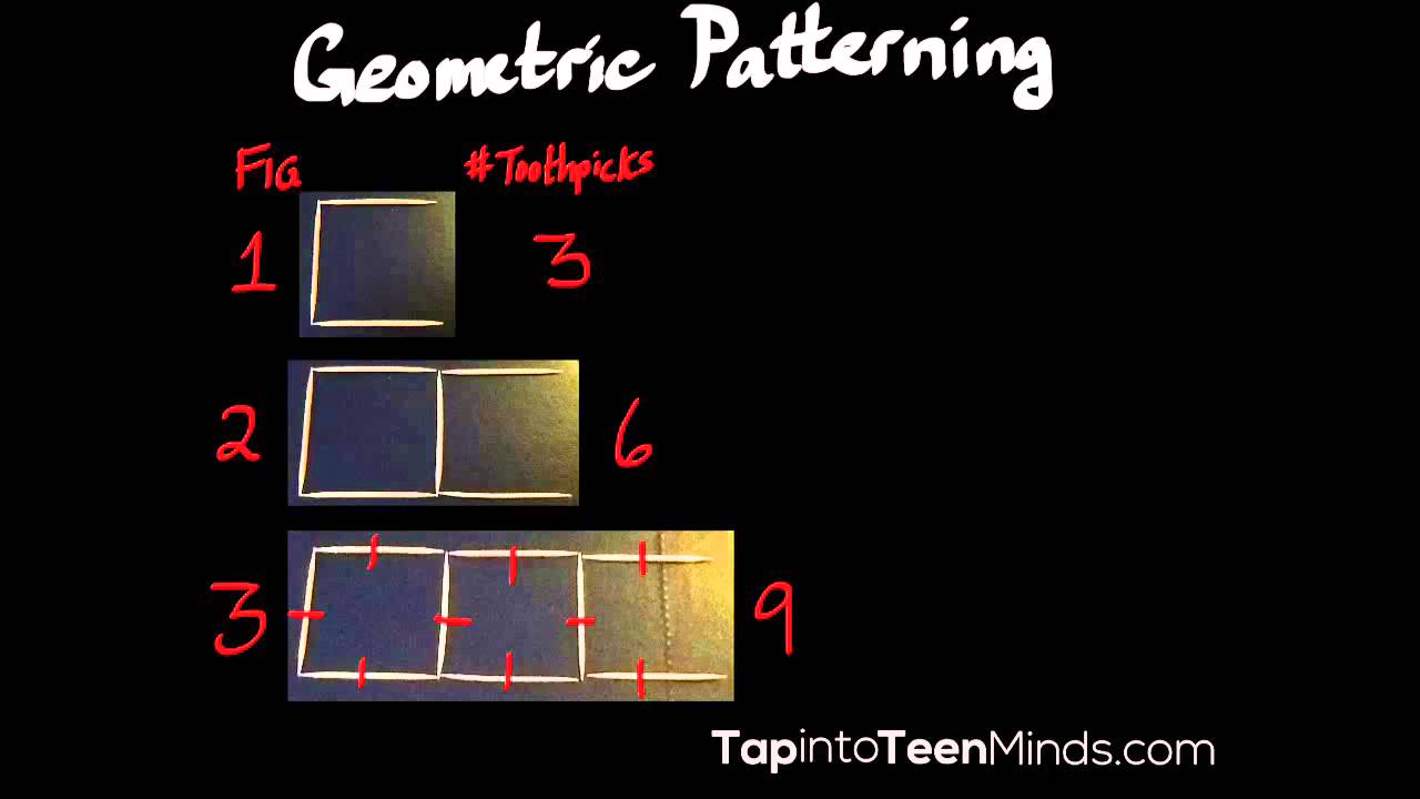 medium resolution of Patterns and Relationships Unit Plan   Ontario Grade 6 Mathematics