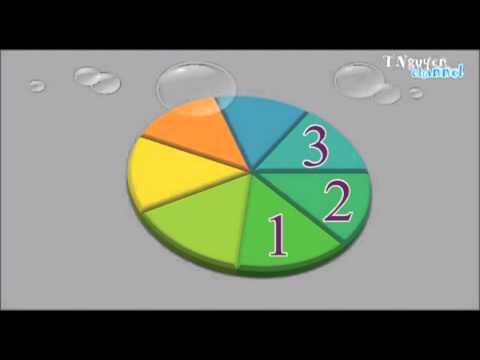 Dạy trẻ học số_ khái niệm chia phần
