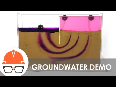 Groundwater Flow Demonstration Model
