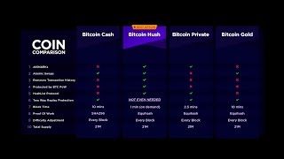 BITCOIN HUSH LISTED ON COINEXCHANGE!! BEST PRIVACY COIN? BTCH