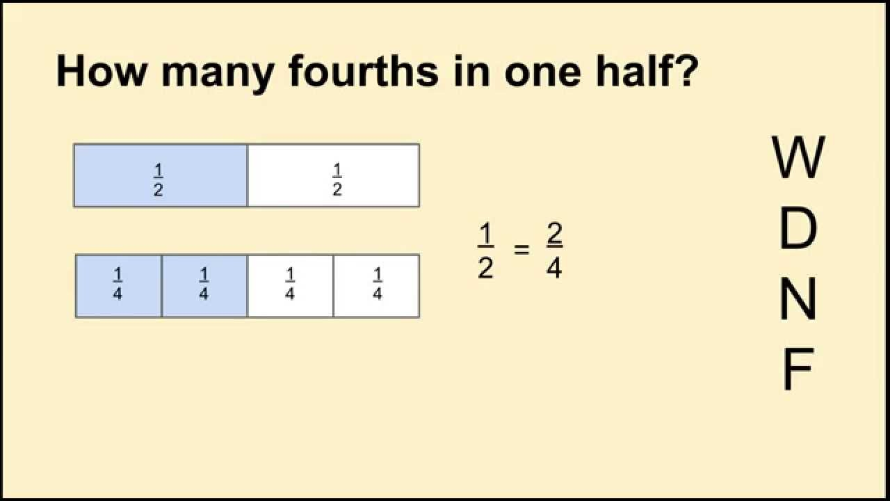 fractions tutorial equivalent fractions fourths and halves youtube