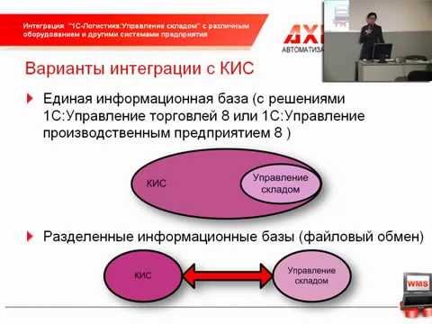 Осваиваем конфигурацию 1С:УПП (Управление Производственным