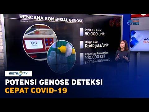 Potensi Genose Dalam Deteksi Cepat Covid-19