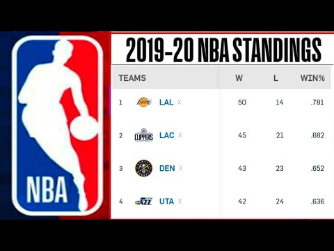 nba-standings-2019-20-;-nba-standings-2020-;-nba-games-today-;-la-lakers-vs-raptors-;-nba-standings