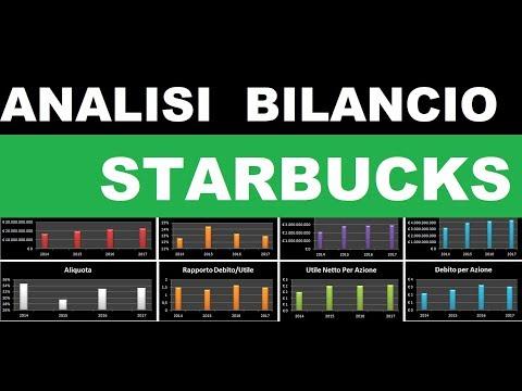Analisi Preliminare Starbucks