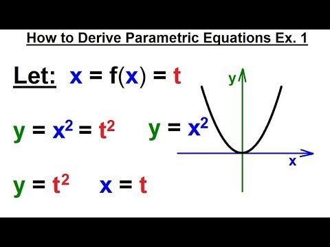Calculus 2: Parametric Equations (6 of 20) How to Derive Parametric Equations Ex. 1