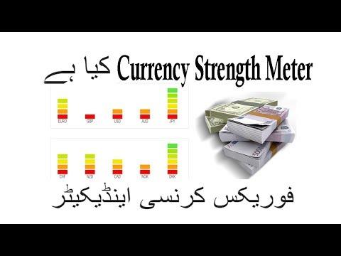 best-forex-indicator-currency-strength-meter-in-urdu-hindi